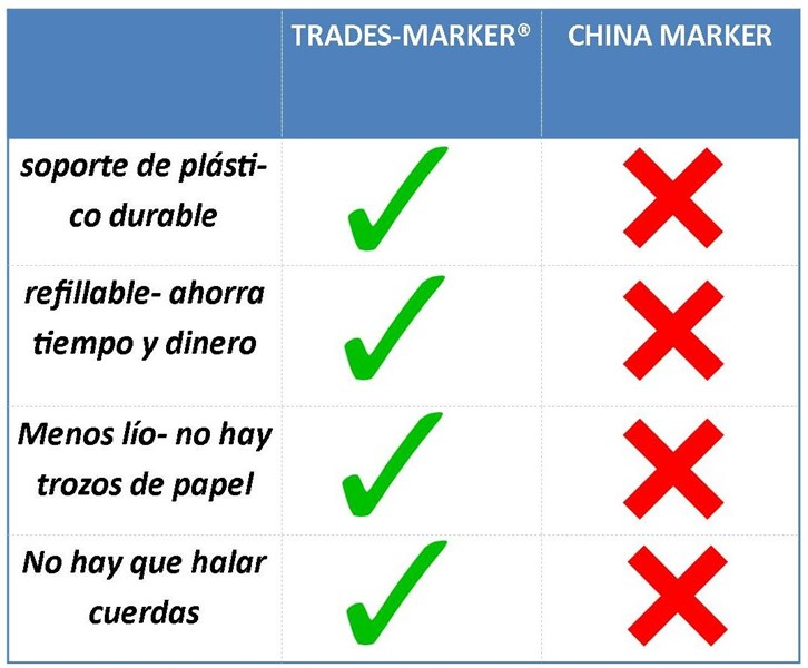 china_marker_vs_trades-marker_spanish